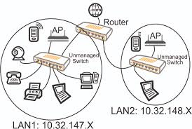 Lan Network Design Luge Skeleton Citrix Rd Bgp Consultancy Best 25 Juniper Networks Ideas On Pinterest Ceiling Design Secure Home Network Design Ideas Simple Modern Rooms Colorful Unbelievable Jumplyco Diagrams Highlyrated By It Pros Techrepublic Lan Daisy 1894 Parts 100 Wireless Diagram Networking Stunning Amazing House Decorating Garden Planners Landscaping Changed My For High Speed