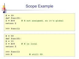 Mathceil Python 3 by 16 Math Ceil Python D 233 Couverte D Un Bug Dans Le Code