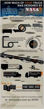 Create A How Much Does The Average Truck Driver Make Your Parents ... Marriage And How Much Do Truck Drivers Make An Hour Have More In Casualties Of The Robot Age Devicedailycom Average Driver Salary In 2018 A Year Best Can You Really Up To 100 000 Per As 5 Ways To Master Does The Without Alex Meets Truck Driver Inside Jim Image Kusaboshicom Things Should Consider Before Starting A Trucking Career Prosport Create Your Parents Become Real Proof Youtube Infrograme Global Infographic Community