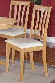 Kitchen Chairs Free line Home Decor techhungry