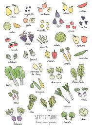 cuisiner les l umes de saison fruits et légumes de septembre automne septembre