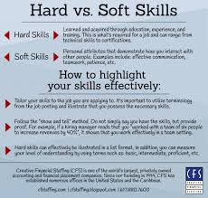 Soft Skills Resume Writing List Of For The Hard Truth About Website