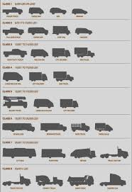 Truck Sizes In The USA: Guide For Drivers Truck Tire Sizing Chart Best 2017 Indy Hollow Forged Btg Stage 11 Baysixty6 Skate Park Printable Fleet Tread Depth Climbing Beautiful Product Itructions Napier Outdoors Tent Chevy Size Truck Bed Size Chart Dolapmagnetbandco2014 Car Lengths Dolapmagnetbandco Uerstanding Load Ratings Used F650 Dump And Quad Axle For Sale Or F700 Also Bottom Plus Ford Engine Sizes Awesome Od Light Blking Yes I Already Mens Enjoy Romantic Walks To The Taco Tshirt Boredwalk Are Americans Buying Fewer Trucks No Gcbc Venture Heelys Grey 2 Wheel Roller