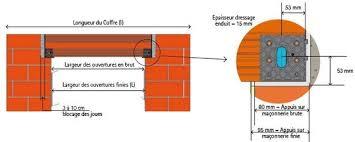 coffre demi linteau terreal monter les coffres de volets roulants traiter les ouvertures