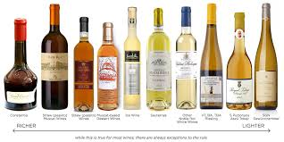 5 types of dessert wine wine folly