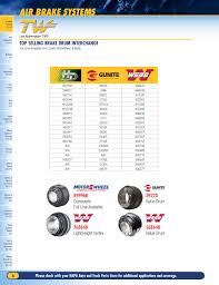 Part Information Aurora Napa Auto Parts Wilsons Diecast 1955 Chevy Nomad Grumpsgarage Indianhead Truck Equipment Real Deals Catalogue November 1 To December 31 Napa Douglas Wy Home Facebook Record Supply Flyer January March Rantoul September October Local Stores Fair Connecticut Youtube Part Information Repair Lenoir City Tn Knoxville Mobile Semi