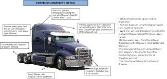 Truck Detailing Service - Semi-truck Detailing Service - Onsite Auto ... Get A Fabulous Car Wash Freddys 702 9335374 Home Innout Express North Hollywood Ca Detailing Inexterior Ldon Road Services Prices Poconos Auto Service Price Menu Yelp At Jax Kar Truck Semitruck Onsite Oryans Monticello Car Wash Prices Pinterest