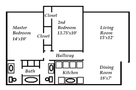 chivas west apartments rentals irving tx apartments com