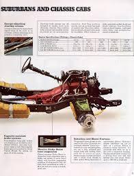 Car Brochures - 1974 Chevrolet And GMC Truck Brochures / 1974 Chevy ...