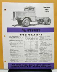 1948 FWD Truck Model M7 Diesel Specification Sheet 2018 Ford F 150 Diesel Specs Price Release Date Mpg Details On How A Diesel Engine Works Car Works Truck Cold Start And Forest Romp Youtube Engine 15 Hp With Oil Air Filter Tool Power 2016 Chevrolet Colorado Z71 Longterm Verdict Motor Trend Is Your Ready For The 1980 Only New Around Dealer Sales Folder 9 Best Portable Jump Starters To Buy In Trucks Viper Remote 300mph Turbo Powered Truck Open Road Land Speed Racing Video If Youre For Season This Will Make