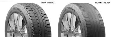 All-Season, Performance All-Season, Winter Tires: The Best Tires In ...