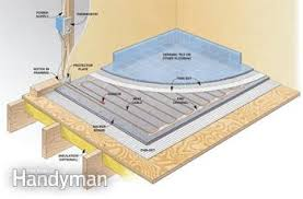 Hydronic Radiant Floor Heating Supplies by Electric Vs Hydronic Radiant Heat Systems Family Handyman