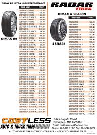 Costless Auto And Truck Tires Prices - Costless Auto And Truck Tires ... Jacksonville Truck Tire Trailer Repair 904 3897233 247 Road Tire Shop Dannys Truck Wash Car And Passenger Tires Grand Rapids Michigan Light Heavy Duty Firestone Commercial For Dumpconcrete Trucks 11r 225 Truck Tires Motor Vehicle Compare Prices At Nextag Roadside Repair Jacksonville Mobile Buyers Guide Mud Utv Action Magazine Dolly At Inside Cooper All New Release And Reviews Theautostation Trucktires Pickup Find Your Rims Today Tyres Gator