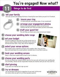 Top 5 Wedding Planning Checklists To Keep You Track