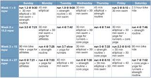 Cross Training Details Youll Notice A Lot Of Yoga And Core Strengthening Workouts These Last Couple Weeks I Am Convinced That Work Is The Key To