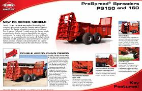 Kuhn Knight PS ProSpread 500 600 Heaped Cubic Feet Agricultural Catalog Knights Truck Center Truckdomeus Bill Knight Ford New Dealership In Tulsa Ok 74133 Paul Chapman Ram 4152017 Richard Richard_knight8 Twitter Moc 1128pcs Banes Nuclear Bomb Truck Batman The Dark Rises Xv Wikipedia Trailer Transport Express Freight Logistic Diesel Mack Selfdriving Trucks Will Kill Jobs But Make Roads Safer Wired Point Lands Major Manufacturing Facility Former Of Stillwater Marines With 1st Tank Battalion Marine Division Use A Heavy Truckers Swift And To Merge Wsj