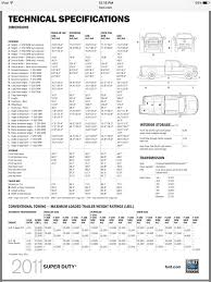 Ford F-250 Super Duty Questions - What Is The Length Of A 2011 King ... Chevy Truck Bed Dimeions Chart Lovely Car Lust The Ford Rangers F150 Truckbedsizescom Weather Guard Adrian Steel Cross Tread System One Trac Rac And 67 Beautiful Pickup Tent Diesel Dig 2015 Ford Shows Its Styling Potential With New Appearance 2006 F 150 Viralizam Bedding Ad Wood Options Frame Body Dimeions Model A Body Motor Mayhem Decked 6 Ft In Length Pick Up Storage For 1976 Builders Layout Book Fordificationnet Cover Size Tokida