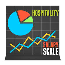 Front Desk Job Salary by Hospitality Salaries In The Caribbean Caribbean Jobs Career Advice