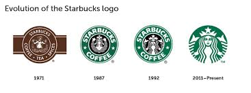 150 People Were Asked To Draw 10 Famous Logos From Their Memory And