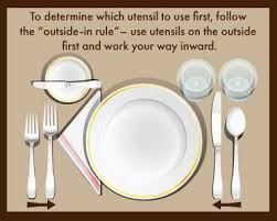 Table Manners Infograph Showing What Utensil To Use First And Which Water Glass Bread Plate