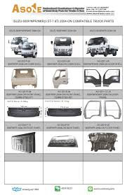 Exporting ISUZU NPR/NKR Truck Cab Body Parts-MyEgyptPages 2006 Gmc W3500 Box Truck 52l Rjs4hk1 Isuzu Diesel Engine Aisen Pdf Catalogue Download For Isuzu Body Parts Asone Auto High Efficiency 8000l Diesel Fuel Tank Npr Isuzuoil Nkr Ftr Cxz Truck Cab Sheet Metal Replacement Partswww Wagga Motors Home Cars Engine Air Parting Out 2000 Turbo Subway 2003 Tpi China Japanese 4bd1 Piston With