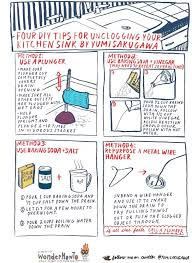Bathtub Clogged Drain Home Remedy by Kitchen Kitchen Sink Blockage Modest On And Clogged Remedies How