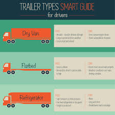 100 Average Truck Driver Pay Pros And Cons Of Different Trailer Types