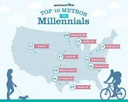 Best Pumpkin Patch Minneapolis by Austin Ranks 17th Among Best Cities For Millennials Curbed Austin