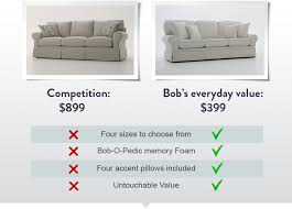 Bobs Furniture Sofa Bed Mattress by Comparing Competitor Furniture Bob U0027s Discount Furniture