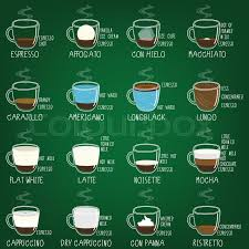 Different Coffee Cup Drinks On Green Board Menu Color Vector Illustration Style