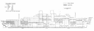 Titanic B Deck Plans by Hull Layout For P3 Type Ships Shipbucket