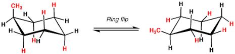 Chair Conformation Of Cyclohexane Ppt by The Cyclohexane Chair Flip U2013 Energy Diagram U2014 Master Organic Chemistry