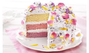 glutenfreie ombrè torte