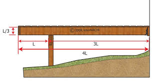 Floor Joist Span Definition by 12 Floor Joist Span Definition Built Up Wood Beams Laying A