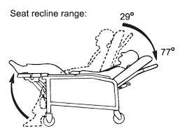 Geri Chair Recliner Cushion Geo Wave by Invacare Ih6077a Geriatric Recliner Chair Clinical Geri Chair