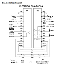 Keyence Light Curtain Troubleshooting by Wiring Diagrams For Light Curtains On Wiring Download For Wiring