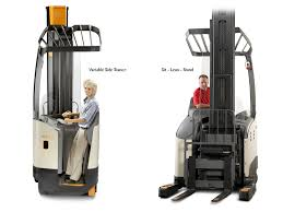Crown RM 6000 MonoLift™ Reach Truck | Core77 2012 Design Awards Various Of Crown Bt Raymond Reach Truck From 5000 Youtube Asho Designs Full Cabin For C5 Gas Forklift With Unrivalled Ergonomics And Ces 20459 20wrtt Walkie Coronado Equipment Sales Narrowaisle Rr 5200 Series User Manual 2006 Rd 5225 30 Counterbalanced Forklifts On Site Forklift Cerfication As Well Of Minnesota Inc What Its Like To Operate A Industrial All Star Refurbished Electric Double Deep Hire 35rrtt 24v Stacker 3500 Lbs 210