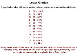 Brilliant Ideas Number to Letter Grade Number Grades to Letter