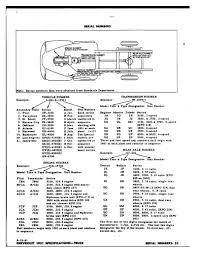 1952 Chevy Truck Vin Decoder