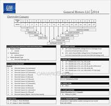 100 Chevrolet Truck Vin Decoder All You Need To Know About Chart Information