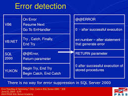 BE PREPARED Error Handling & Optimizing T-SQL Code In SQL ... Error Handling Techniques On Resume Next Goto Label Handling In Rxjs Kostia Palchyk Medium Free Download 51 Resume Questions 2019 Template Example Onerrorresumenext Automated Malware Analysis Report For Ach Payment Advicedoc Siglawdoc Generated Loop Vba Hudsonhsme Runpython Raises Error 70 Permission Denied Issue 821 References The Complete Guide For 10 Excel Vba Basics 16c Errors Determine If There Was An Abstract Url From Hyperlink On Next Vba Not Working