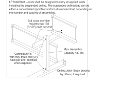 Ceiling Joist Span Tables by Cad Details Resources Lp Building Products
