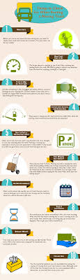 1000+ Ideer Om Rental Trucks På Pinterest | Tips For Flytting Best 25 Moving Trucks Ideas On Pinterest Truck To Buy Vans Truck Rental Supplies Car Towing A Mattress Infographic Insider Superb 632ba210 F606 4f80 Bed1 9325f51d58 1000 To Neat Goodees And Van Hire Deals Avis Australia Vancouver Used Suv Dealership Budget Sales Rentals Trucks Just Four Wheels Group Brand Business Unit Logos U Haul Review Video How 14 Box Ford Reviews Visa