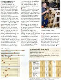 lumber and sheet storage rack plans u2022 woodarchivist