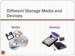 Different Storage Media And Devices 2