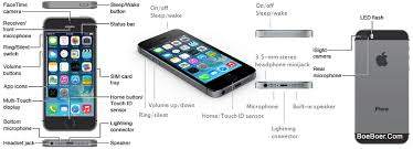 iPhone 5S User Manual for iOS 7 Software Insert nano SIM