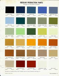 Paint Colors For Ford Trucks - Paint Color Ideas Automotive Fu7ishes Color Manual Pdf Ford 2018 Trucks Bus F 150 For Sale What Are The 2019 Ranger Exterior Options Marshal Mize Paint Chips 1969 Truck Bronco Pinterest Are Colors Offered On 2017 Super Duty 1953 Lincoln Mercury 1955 F100 Unique Ford Models Ford American Chassis Cab Photos Videos Colors Dodge New Make Model F150 Year 1999 Body Style 350 Raptor Colors Youtube 2015 Shows Its Styling Potential With Appearance