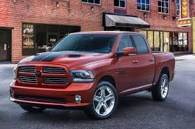 Copper Sport Limited Edition Joins 2017 Ram 1500 Lineup