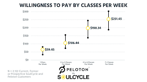 SoulCycle Vs Peloton Bike Pricing Compared : Which Model Is ... Doordash Coupons Code Michael Kors Outlet Online Coupon Probikekit Discount Codes Coupons January 2019 Pin On Peloton New Promo Codes In Roblox Papa Johns Enter Ipad 2 Verizon Cvs Couponing Instagram Homemade Sex Dove Men Care Shampoo Mobile Recharge Sites With Free Entirelypets 20 Amitiza Copay Abercrombie Kids Naked Decor 2000 A Chris Hutchins Petco Off Store Naruto Hack