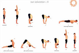 Yoga For Beginners Chart First Step Of Practice All About Unveiling Hot Flow Secrets Workshop Some